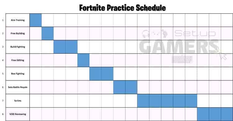 Fortnite practice schedule used by pro players